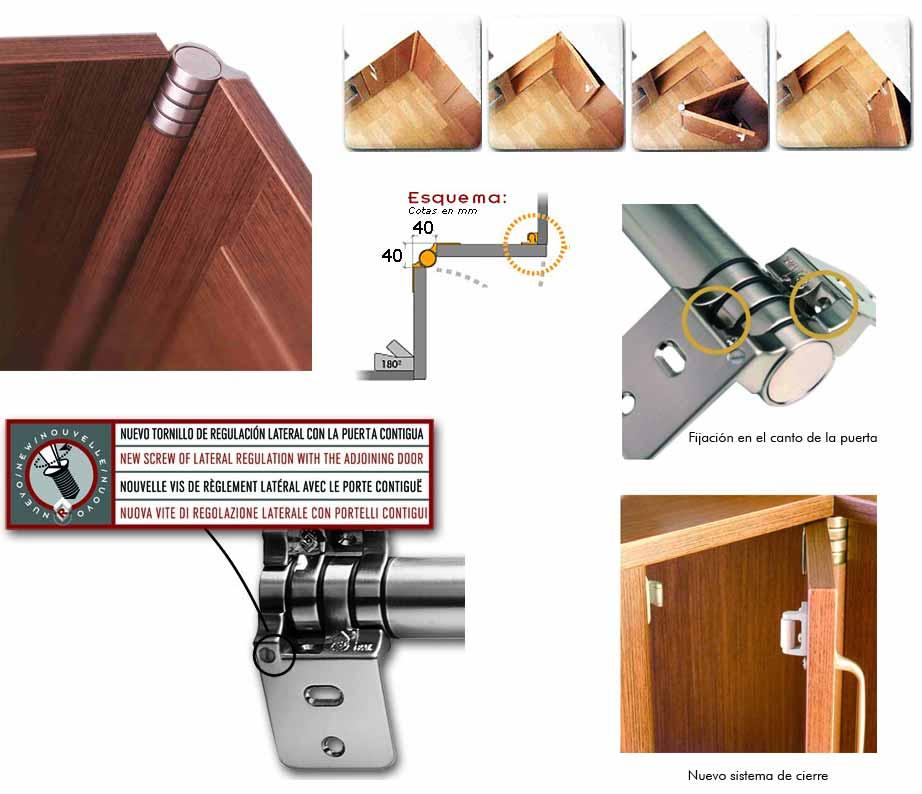 Comercial casamonte bricolaje cocinas armarios mostradores - Tipos de bisagras para puertas ...